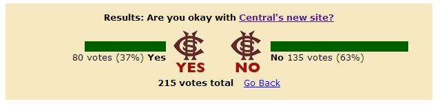 central_location_poll