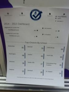Champaign-Schools-of-Choice-Dashboard-2014